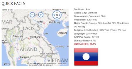 Laos fact sheet