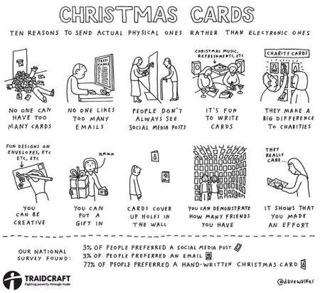 Traidcraft cards